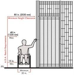 Side Folding Door ADA Compliance for Emergency Egress